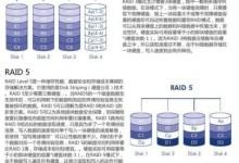 硬盘容量及raid阵列知识-贝壳主机网