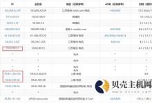 记录关于CN2 GT和CN2 GIA线路的区别与辨别-贝壳主机网
