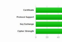 cPanel主机面板安装SSL证书实现HTTPS网址访问-贝壳主机网
