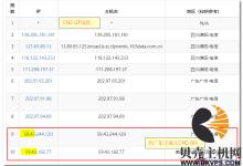 一图看懂服务器CN2 GIA_CN2 GT_普通线路的区别-贝壳主机网